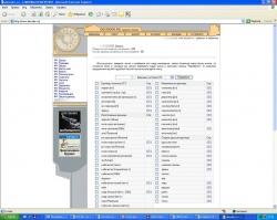 www.decoder.ru